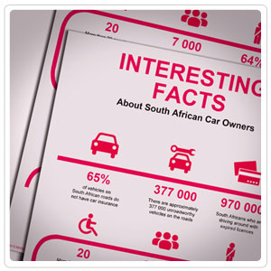 Interesting Facts about South African Car Owners